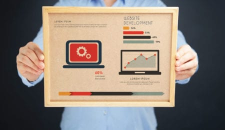 The Complete Guide to Hiring the Right Website Development Agency