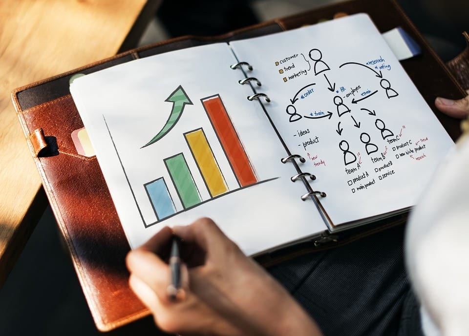 How Marketing Strategies Help to Fuel Your Business Growth
