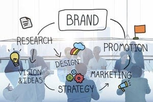 How to Create a Successful Brand Promotion Strategy