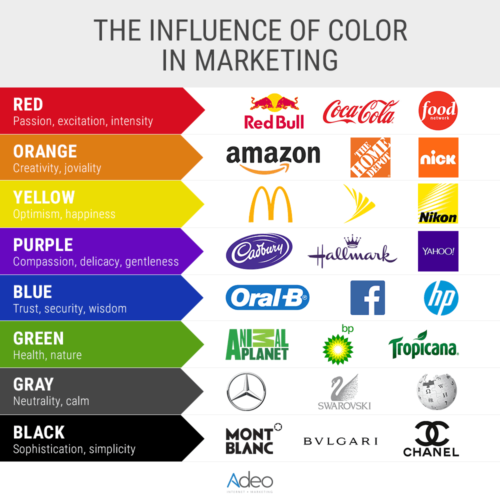 influence of colors
