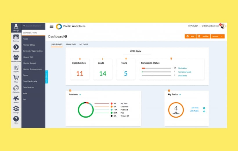 Leads reporting in a CRM