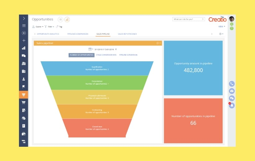 Sales funnel in a CRM