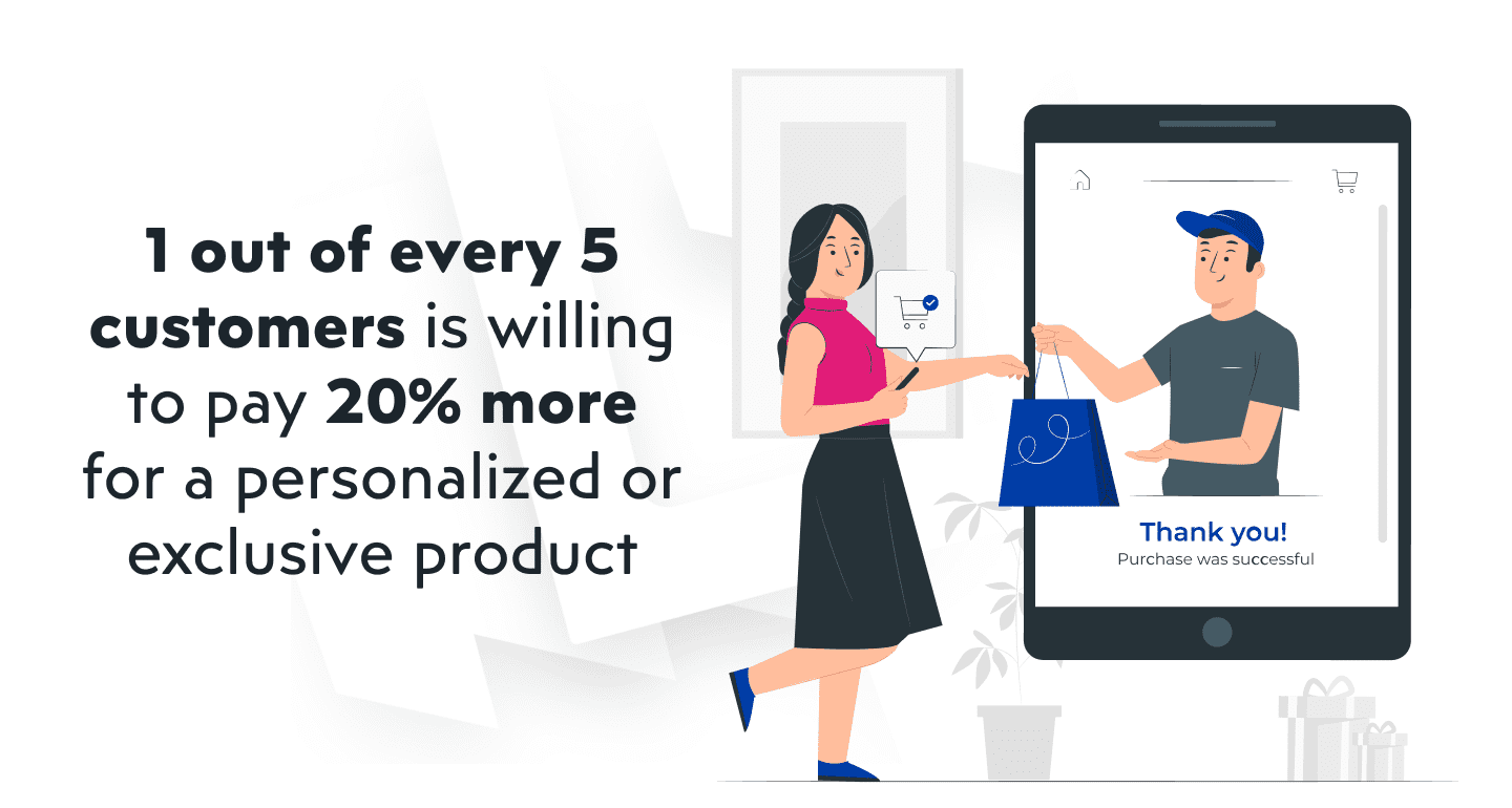 Customers are willing to pay more for product customization