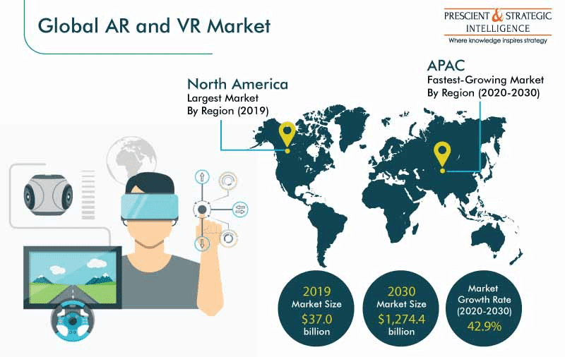 Global AR and VR