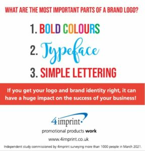 This is what makes a great brand logo